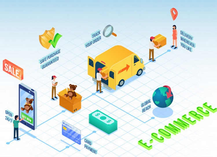 E-commerce-Website